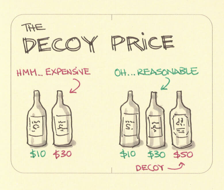 The decoy price illusion